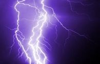 Hausinstallationen vor Blitzschäden schützen